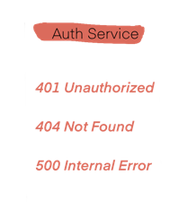 Auth Service ADTs